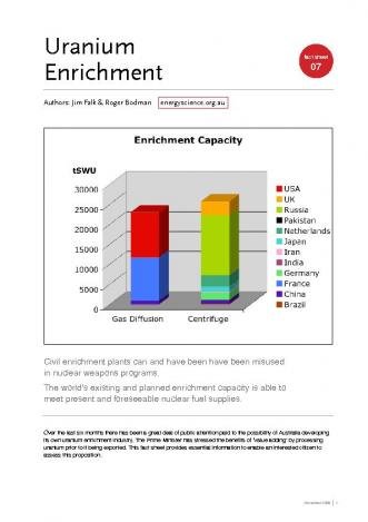 countrys uranium enrichment capacity - 212×300